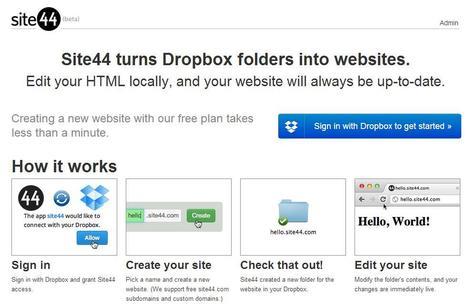 Création de mini sites Web à partir de sa DropBox | Time to Learn | Scoop.it