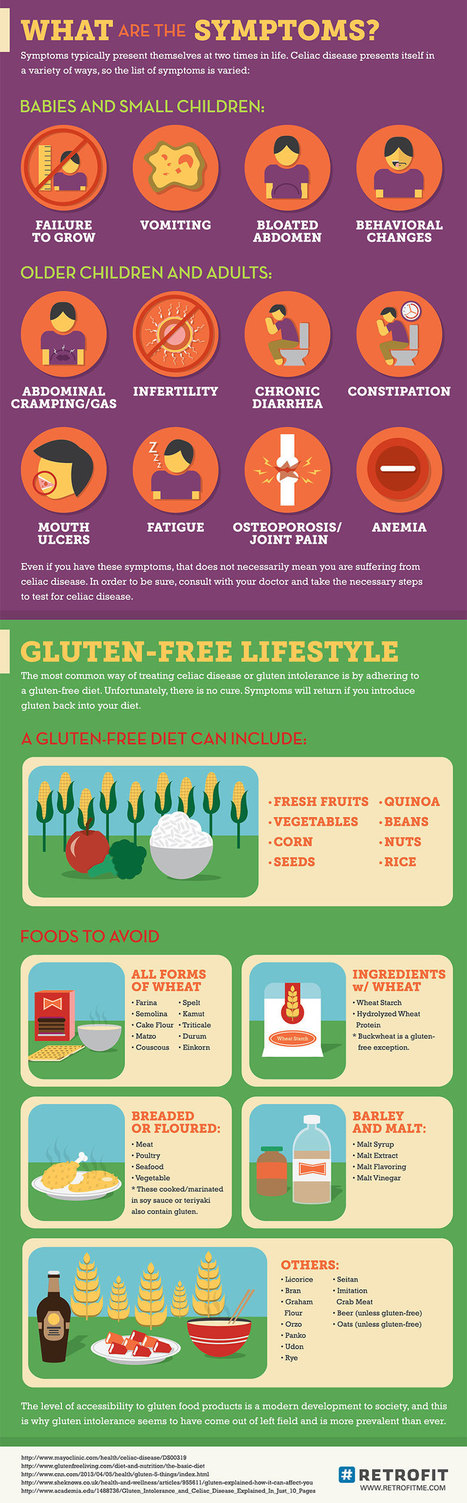 Infographic - The Mysterious Science of Gluten | Gluten Freedom | Scoop.it