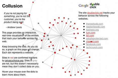 Find out who's tracking you across the Web, with Collusion | Hack | Scoop.it
