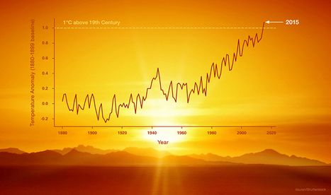 Record-shattering global warming in 2015. | Oven Fresh | Scoop.it
