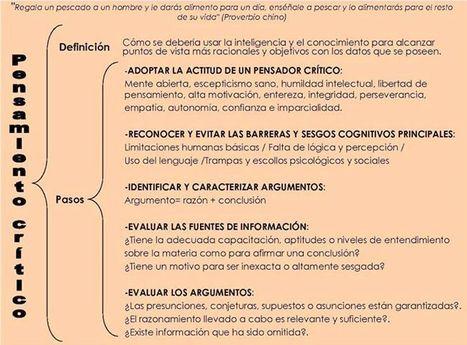 Pensamiento Crítico   Las TIC y la Educación   Scoop.it
