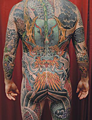 Koko Käden Tatuointi Hinta