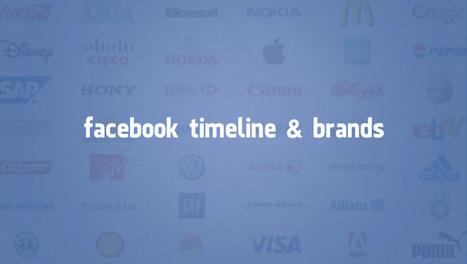 Is Timeline Killing Brand Engagement On Tabs? | Viralblog | Radio Hacktive (Fr-Es-En) | Scoop.it