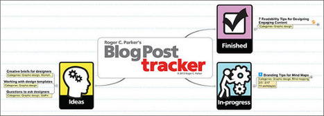 How to Organize Your Blog Content with A 3-Step Post Tracker | Marketing | Scoop.it