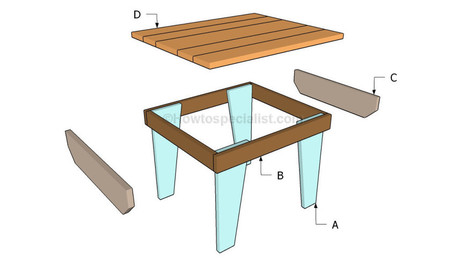 How to build a small table | HowToSpecialist - How to Build, Step by Step DIY Plans | Diy Furniture Plans | Scoop.it
