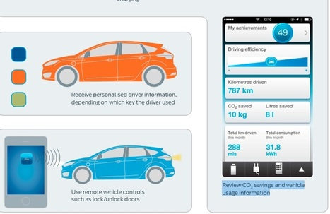 eHealth: ¿coches que miden y controlan mi salud? | eSalud Social Media | Scoop.it