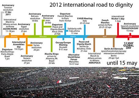 Occupy/Take the Square International Network Global Agenda