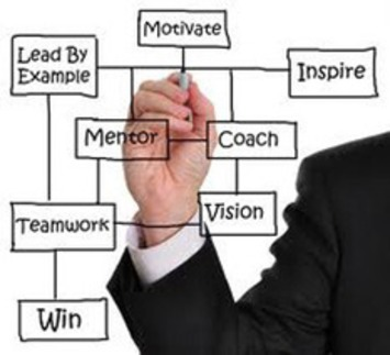 What Makes a Great Life and Career Mentor? | Coaching Leaders | Scoop.it