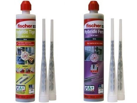 fischer: pourquoi pas de l'hybride dans nos chevilles?   Ma TOOL BOX   Bâtiment, Bricolage   Scoop.it