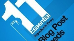 11 Ingredients Every Blog Post Needs [Infographic | Multimedia News | Scoop.it