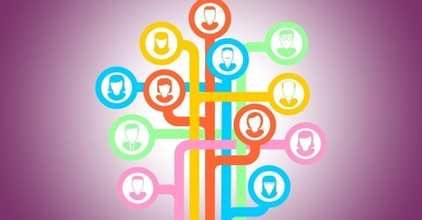 Social Media Mixology: Which Networks to Use Together | Pedagogy | Scoop.it