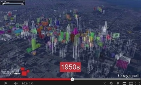 Watch Iconic Skylines Emerge Before Your Eyes | visual data | Scoop.it