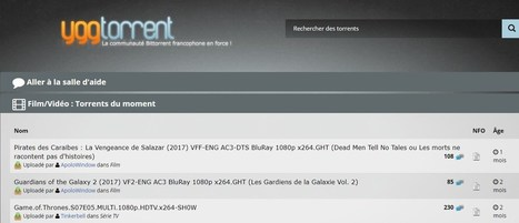 Yggtorrent Carte Bleue.T411 Et Yggtorrent Ont Decide De