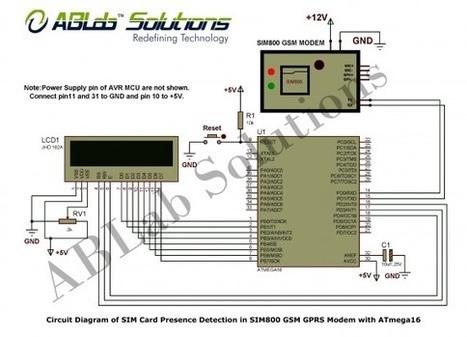 Sim Card Presence Detection In Sim800 Gsmgprs