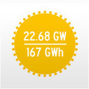 Solar Power Record In Germany — 22.68 GW — Infographic | Energy Alternatives | Scoop.it
