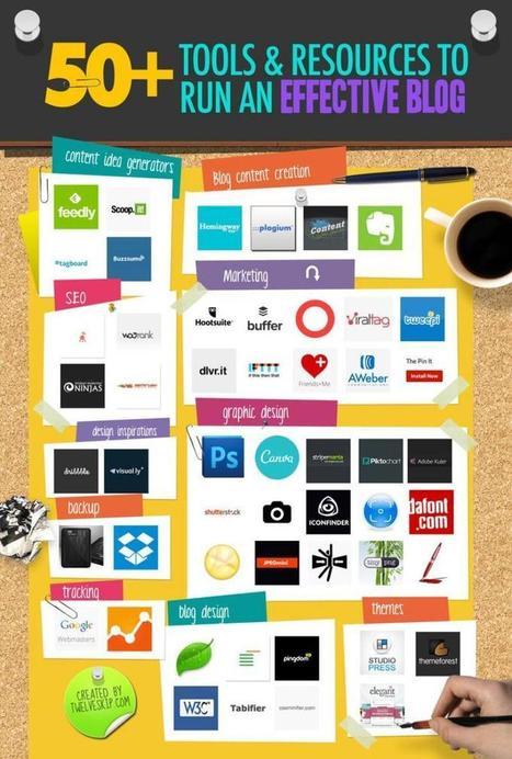 50 recursos y herramientas importantes para bloggers (infografía) | Farmacia Social Media | Scoop.it