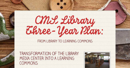 CMS Library Three-Year Plan: | Elementary Library & Technology | Scoop.it