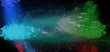 Israel, Gaza, #War & Data | #SNA #socialmedia | Intelligence | Scoop.it