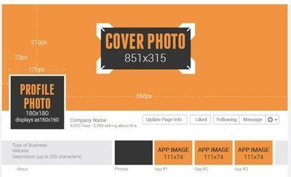 Social media image dimensions 2014: the complete guide for Facebook, Twitter and Google + | SocialMediaSharing | Scoop.it