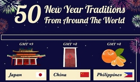 New Year Traditions From Around the World | Daily Infographic | World's Best Infographics | Scoop.it