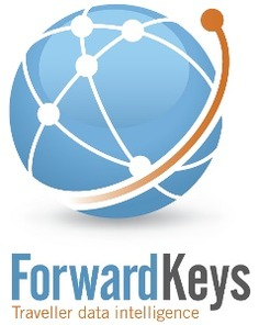 Forwardkeys - Impact of Brussels Attacks on Flight Bookings and Future PAX Arrivals | Travel Retail | Scoop.it