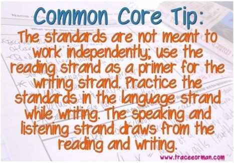 Top Teachers Smorgasboard | Common Core Resources for ELA Teachers | Scoop.it