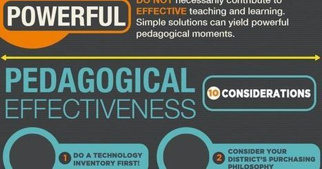 Education and Technology Infographics | One to One and Mobile in K-12 | Scoop.it