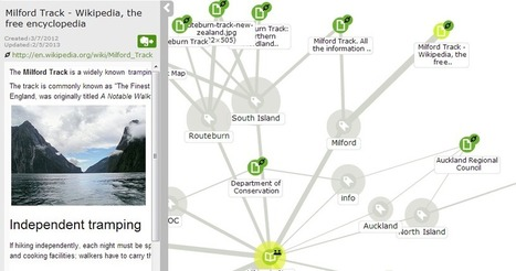 Mohiomap - A Visual Memory for Evernote | Medic'All Maps | Scoop.it