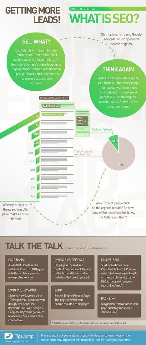 SEO Simplified. What is SEO?   Digital, Social Media and Internet Marketing   Scoop.it