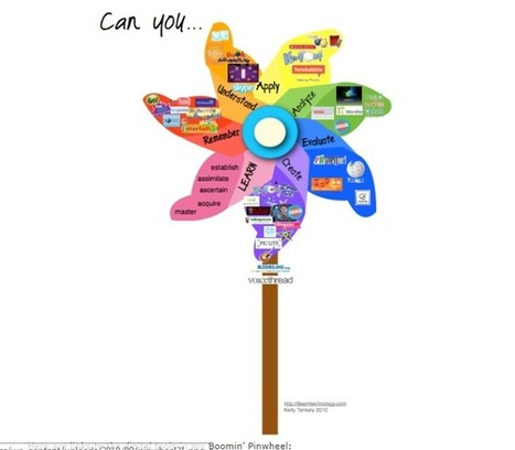 Mrs. Mastriana's UDL Wiki - Blooms Taxonomy in the 21st Century | E learning tools | Scoop.it
