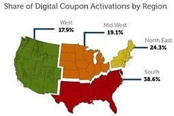 Improving Digital Coupon ROI: Demographic Snapshot [Infographic] | sabkarsocialmediaInfographics | Scoop.it