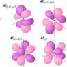 El átomo y su estructura