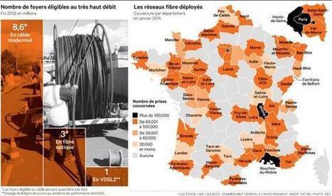 La fibre optique arrive dans les campagnes | Aménagement numérique | Scoop.it