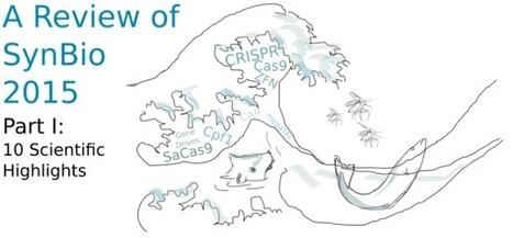 The Gene Editing Tsunami | PLOS Synthetic Biology Community | Plant Genetics, NGS and Bioinformatics | Scoop.it