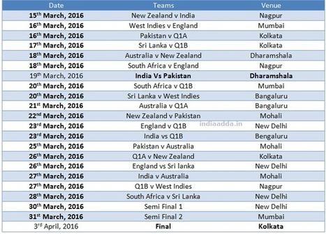 2016 world schedule pdf cup