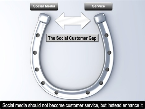 A Critical Path for Customer Relevance, Part 2 | Social Media Today | Entrepreneurship, Innovation | Scoop.it
