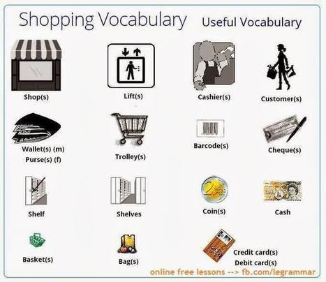 Forum | Learn English | Shopping Vocabulary | Fluent Land | Adult Reading  and Writing Apps
