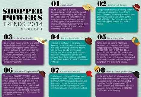 Shopper Powers Trend 2014 Middle East by Cheil MENA | Media Intelligence - Middle East and North Africa (MENA) | Scoop.it