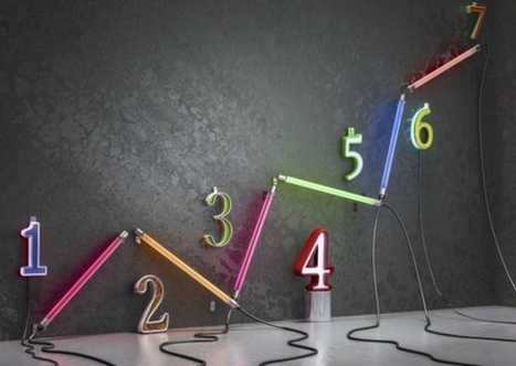 Cuando 4 eran 5: breve historia de los números   Matemàtiques - Secundària   Scoop.it