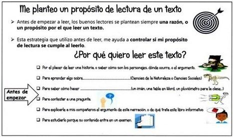 El propósito de lectura como estrategia de comprensión lectora | #TuitOrienta | Scoop.it