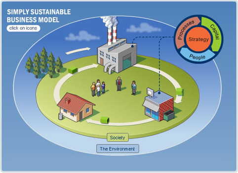 environmentally sustainable business Reported saving $1101 billion through programs targeting environmental  sustainability, which is money that gets reinvested into business operations ( campbell.