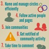 réseaux sociaux - relation client