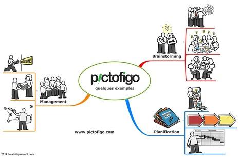 Heuristiquement: Pictofigo: plus de 7000 images pour illustrer vos cartes | Cartes mentales et heuristiques | Scoop.it
