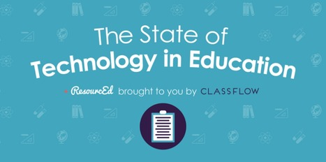 [Infographic] The state of technology in education | EdumaTICa: TIC en Educación | Scoop.it