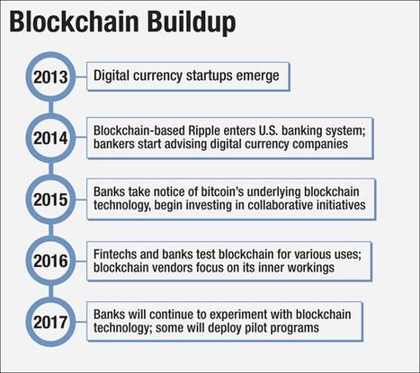Blockchain Promises Cost Cuts, But What About Revenue? | finance | Scoop.it