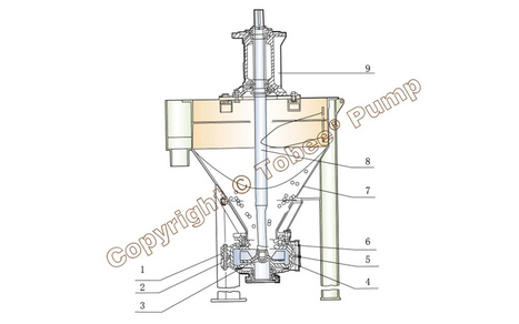Vertical Froth Slurry Pump' in Tobee Pump | Scoop it