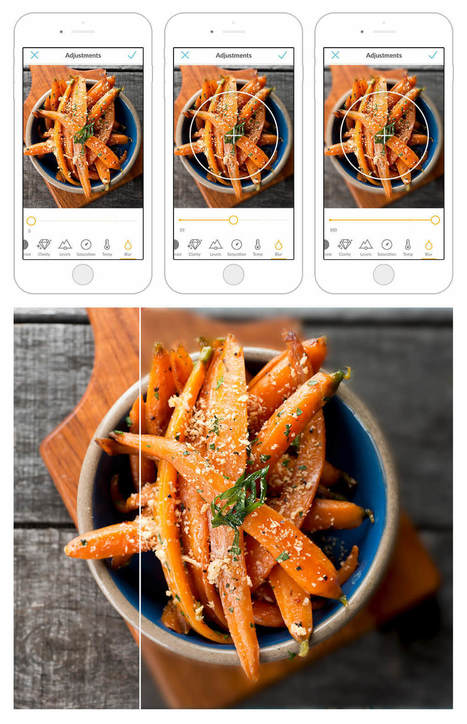 Food Photography: Mobile Editing and Shooting Tips   PicMonkey   iPhoneography attempts and journalism   Scoop.it
