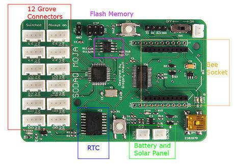SODAQ, Solar Powerd Arduino Compatible Board | Arduino progz | Scoop.it