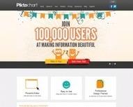 Piktochart. Creer des infographies professionnelles | Les Outils - Inspiration | Scoop.it