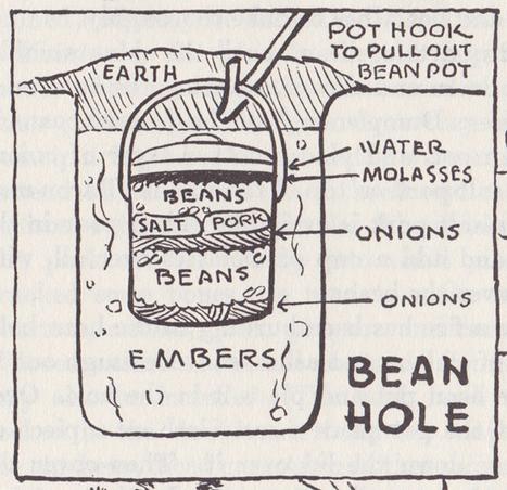 Bean Hole Cooking - Wilderness Survival   4-Hour Body Bean Cookbook   Scoop.it